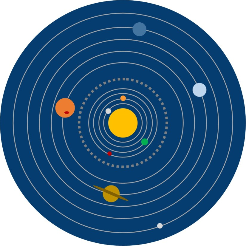 The Solar System Blanket