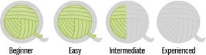 Difficulty -EasyPlus