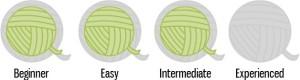 Difficulty -Intermediate