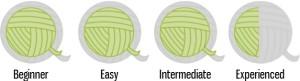Difficulty -IntermediatePlus
