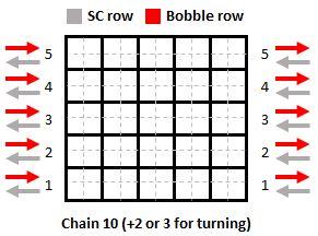 Bobble - R